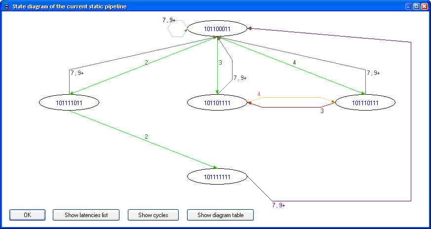 Pipess uex english example of static state diagram drawn by the simulator ccuart Images
